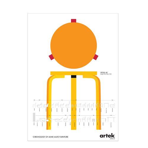 スツール60ポスター (Artek / アルテック)